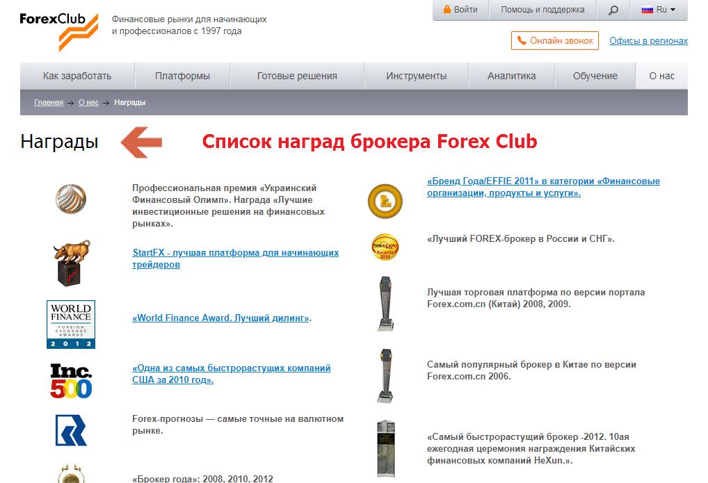 Список наград брокера Forex Club