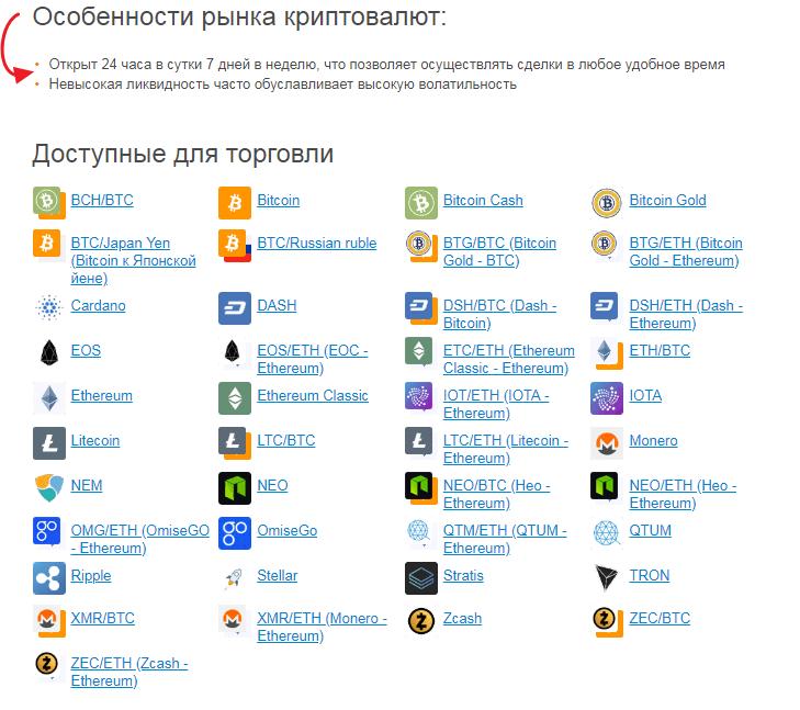 Полный список криптовалют в Forex Сlub