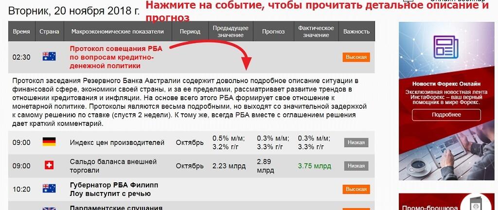 Экономический календарь Instaforex на сайте Forex Pravda