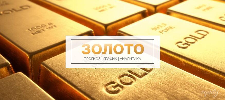 Цена на золото на форекс